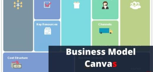 Un esempio di Business model canvas