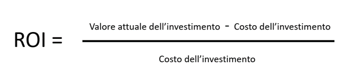 Calcolo ROI - Formula